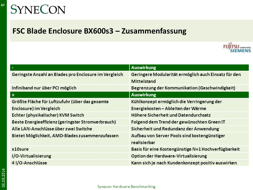 FSC Blade Enclosure BX600s3 – Zusammenfassung