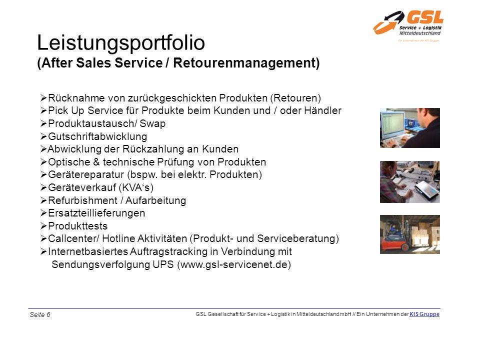 Leistungsportfolio (After Sales Service / Retourenmanagement)