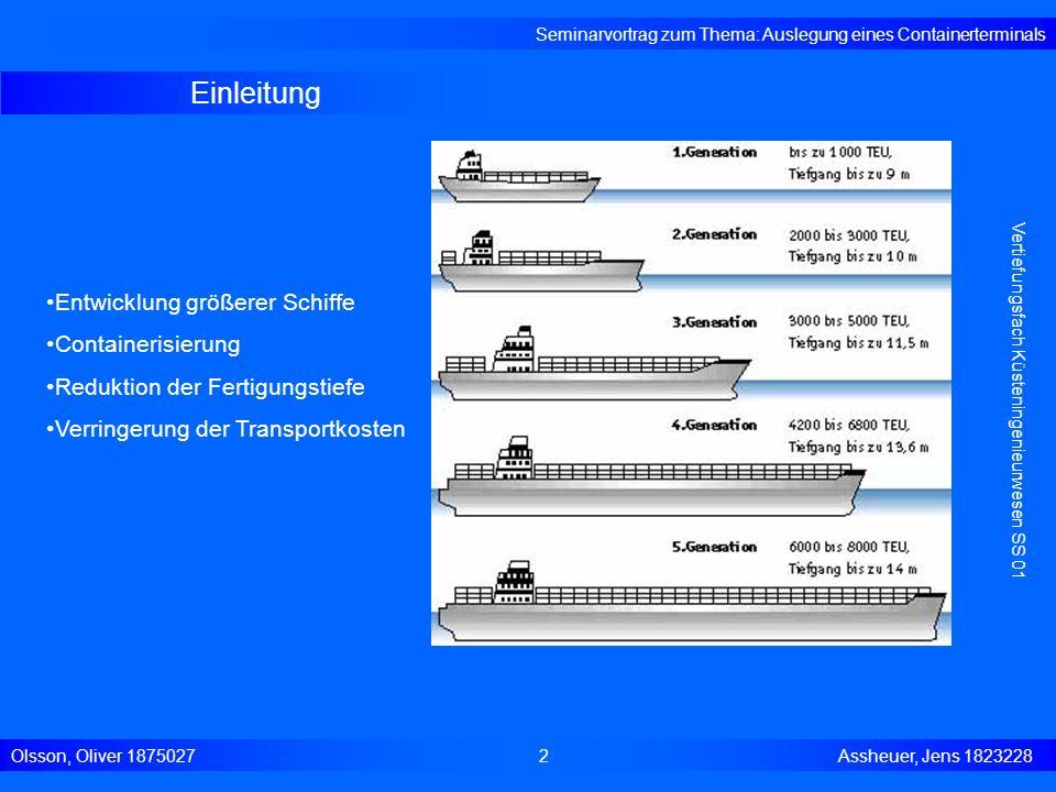 Einleitung Entwicklung größerer Schiffe Containerisierung