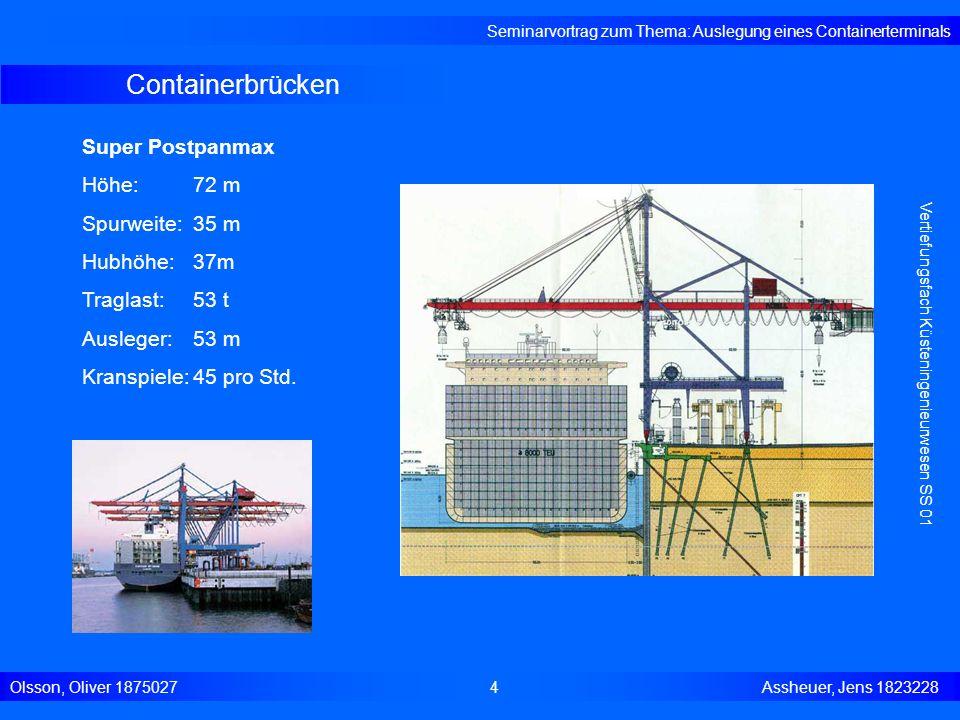 Containerbrücken Super Postpanmax Höhe: 72 m Spurweite: 35 m