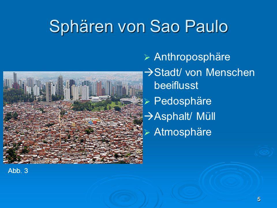 Sphären von Sao Paulo Anthroposphäre Stadt/ von Menschen beeiflusst