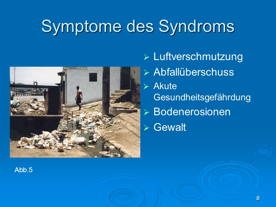 Symptome des Syndroms Luftverschmutzung Abfallüberschuss
