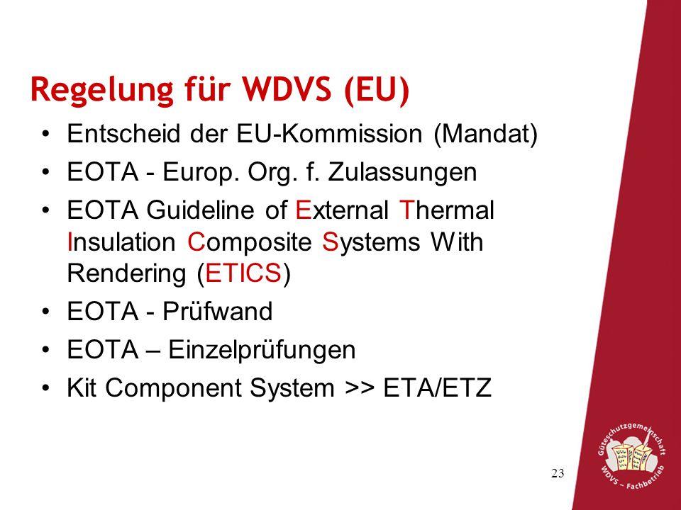 Regelung für WDVS (EU) Entscheid der EU-Kommission (Mandat)