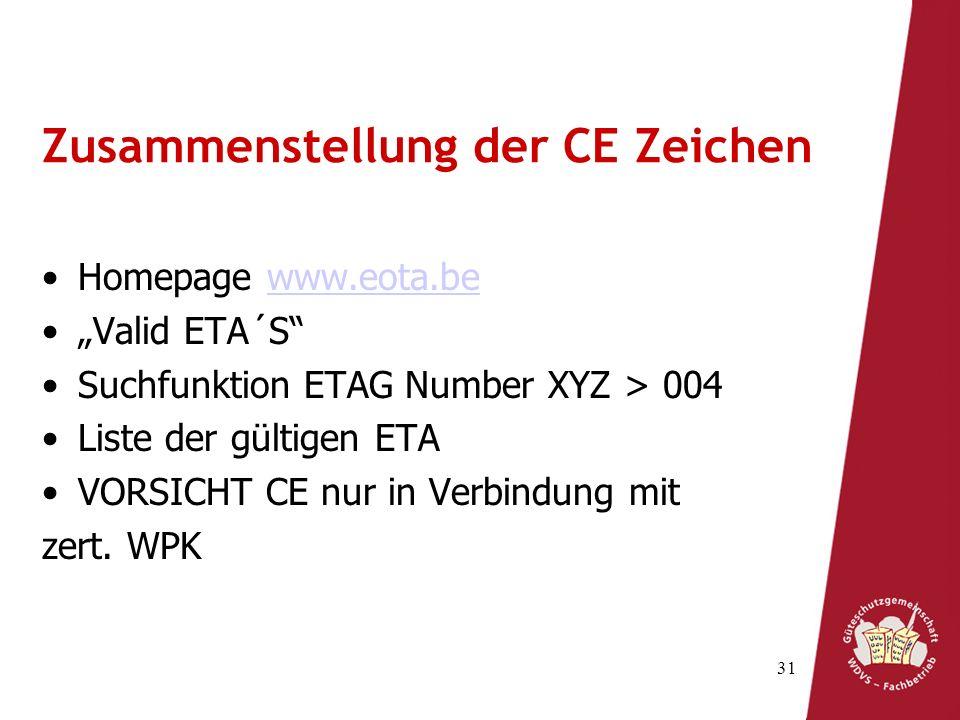 Zusammenstellung der CE Zeichen