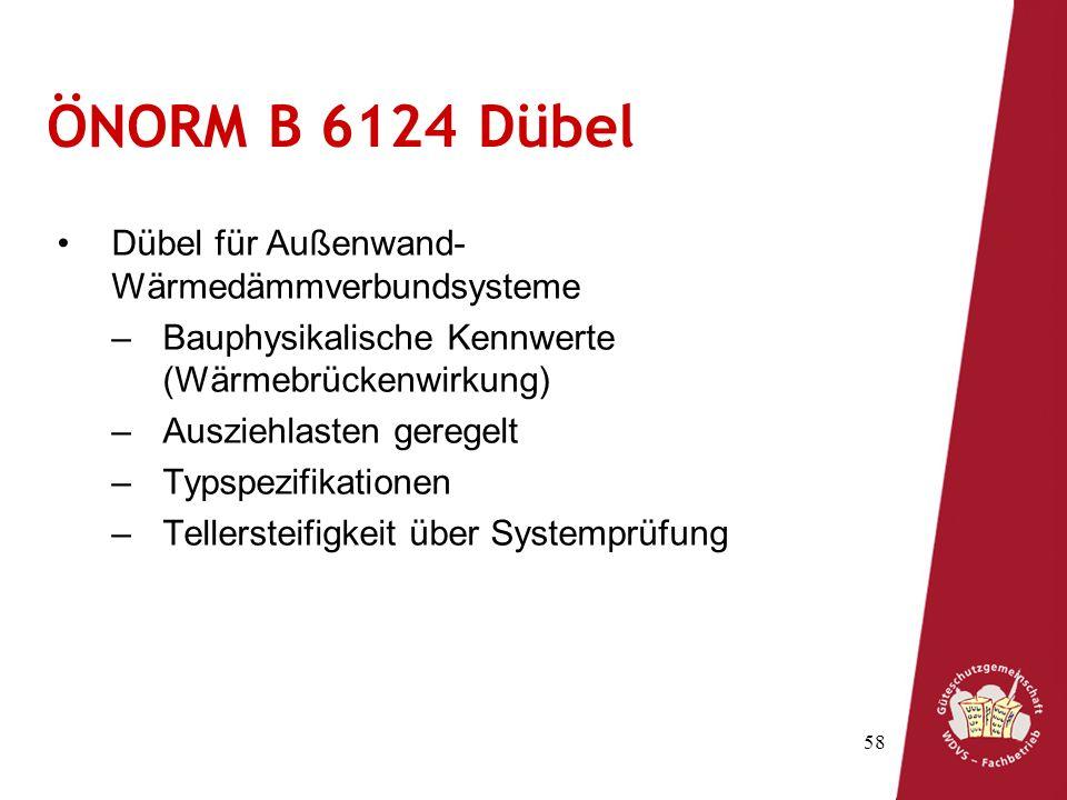 ÖNORM B 6124 Dübel Dübel für Außenwand-Wärmedämmverbundsysteme