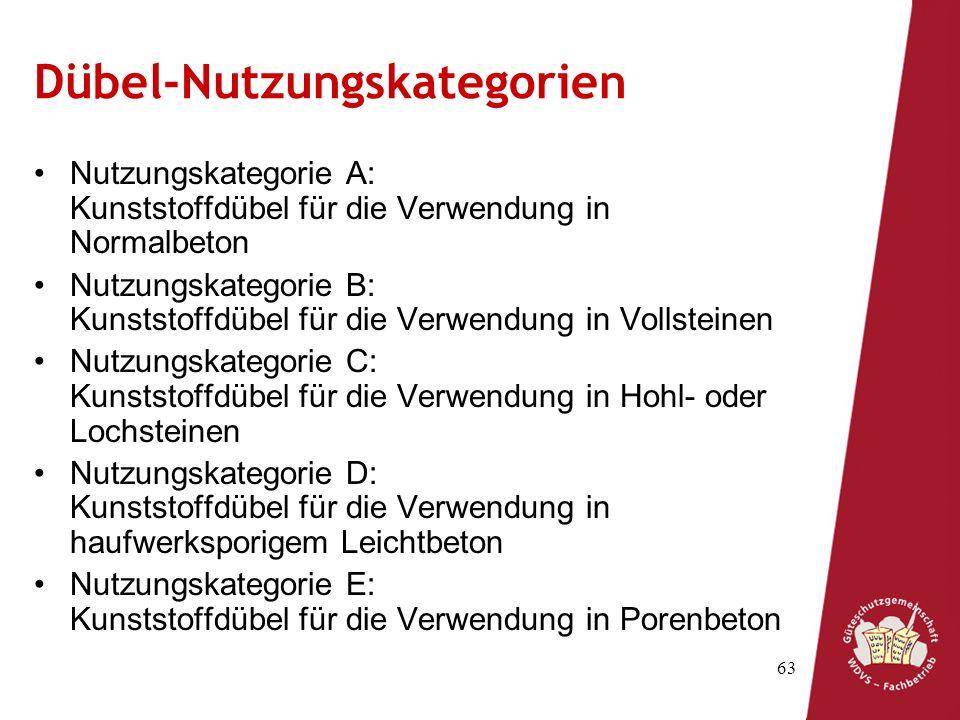 Dübel-Nutzungskategorien