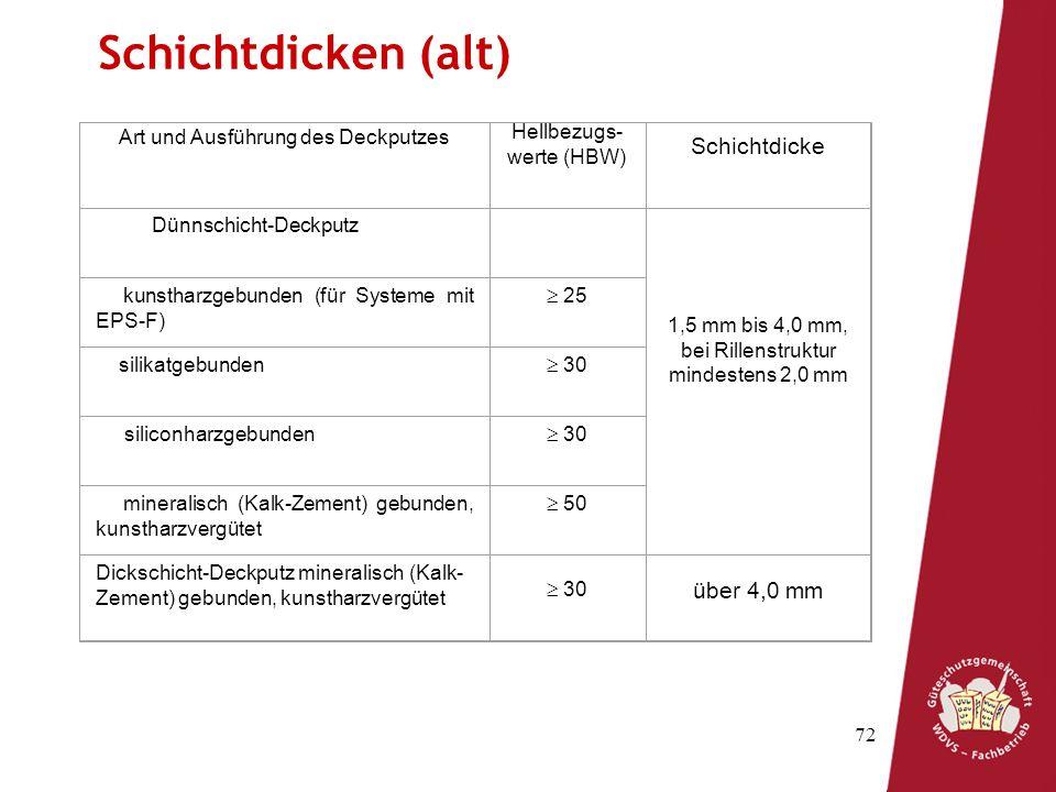 Schichtdicken (alt) Schichtdicke über 4,0 mm