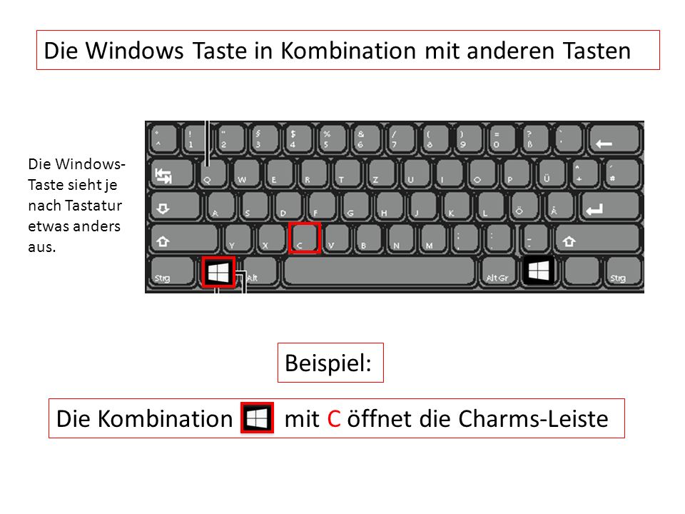 Die Windows Taste in Kombination mit anderen Tasten