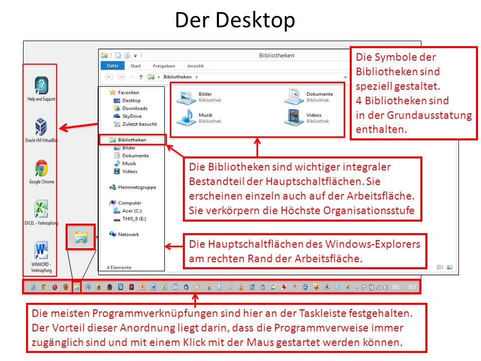 Der Desktop Die Symbole der Bibliotheken sind speziell gestaltet.