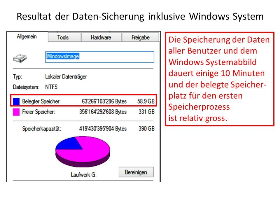 Resultat der Daten-Sicherung inklusive Windows System