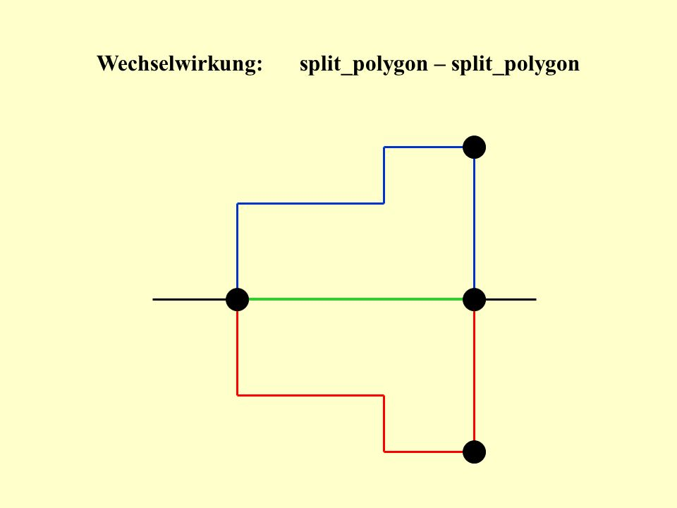 Wechselwirkung: split_polygon – split_polygon