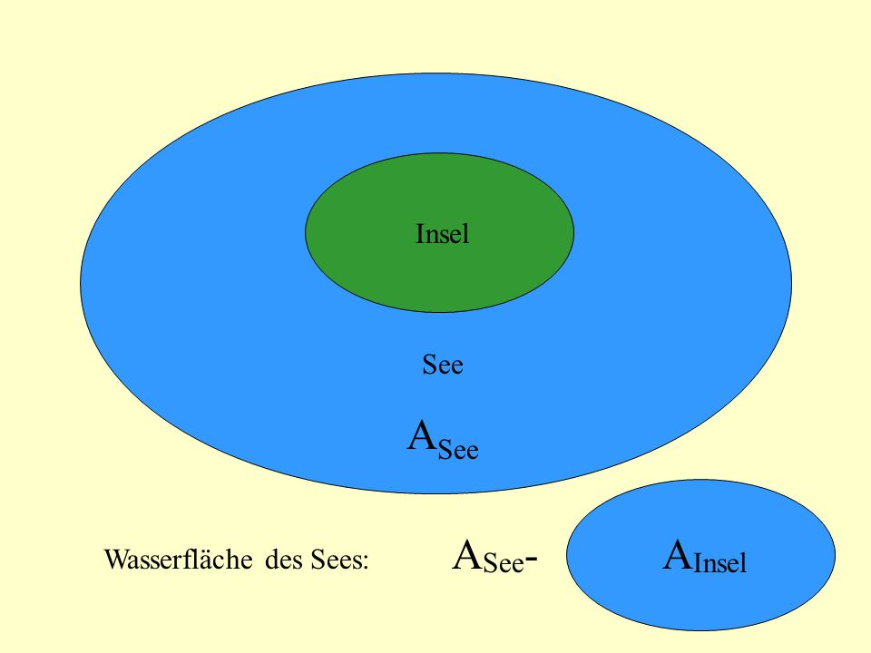 See ASee Insel AInsel Wasserfläche des Sees: ASee-