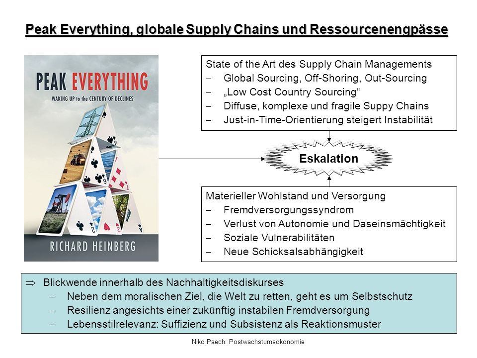 Peak Everything, globale Supply Chains und Ressourcenengpässe