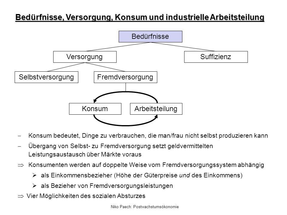 Bedürfnisse, Versorgung, Konsum und industrielle Arbeitsteilung
