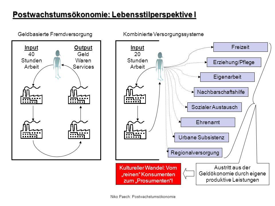 Postwachstumsökonomie: Lebensstilperspektive I