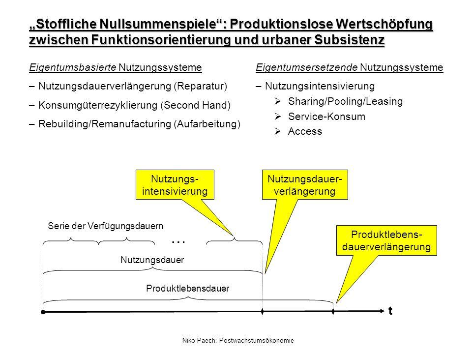 """""""Stoffliche Nullsummenspiele : Produktionslose Wertschöpfung zwischen Funktionsorientierung und urbaner Subsistenz"""