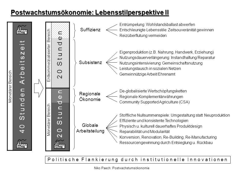 Postwachstumsökonomie: Lebensstilperspektive II