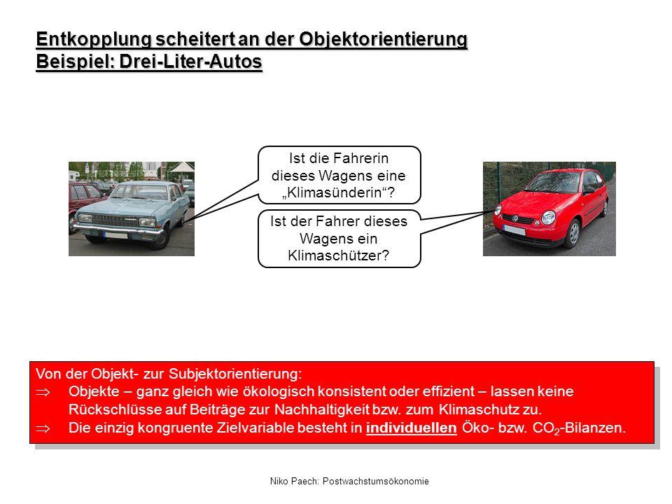 Entkopplung scheitert an der Objektorientierung Beispiel: Drei-Liter-Autos