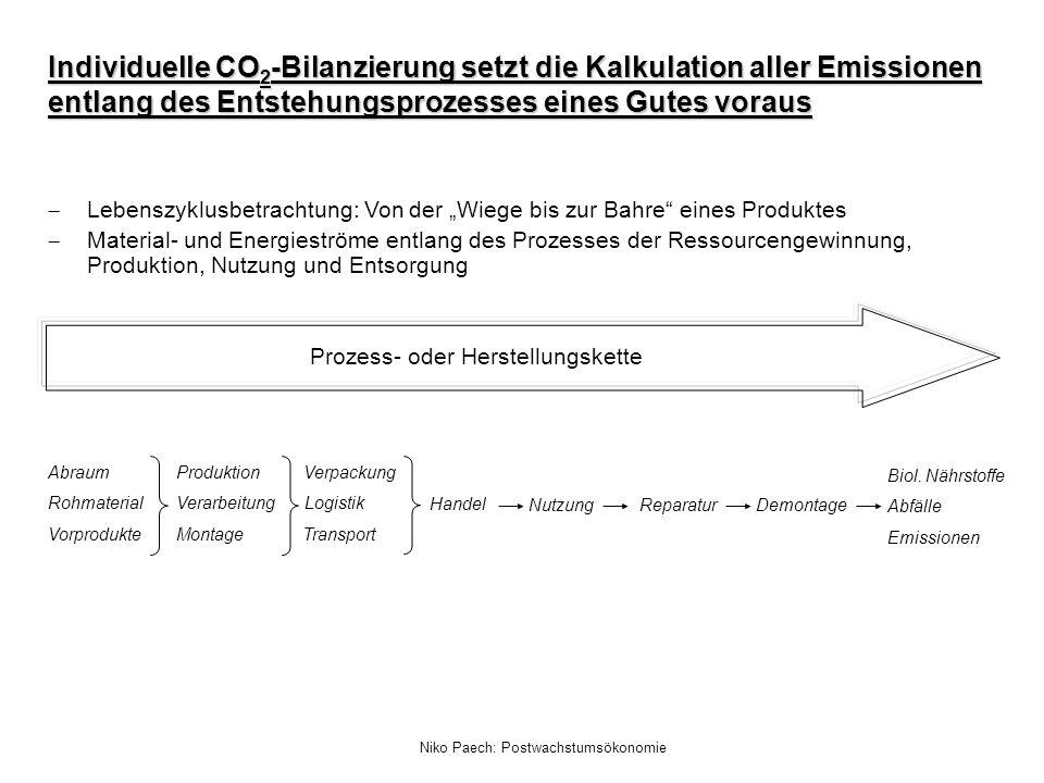 Prozess- oder Herstellungskette