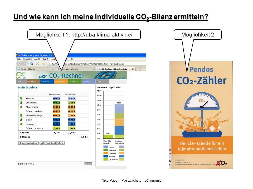 Möglichkeit 1: http://uba.klima-aktiv.de/