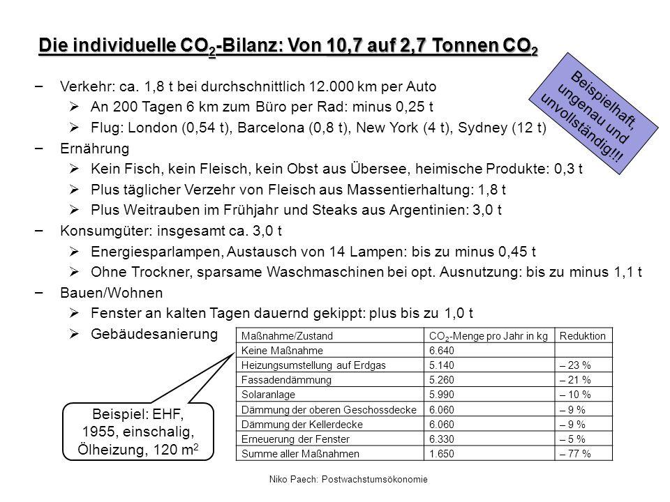 Die individuelle CO2-Bilanz: Von 10,7 auf 2,7 Tonnen CO2