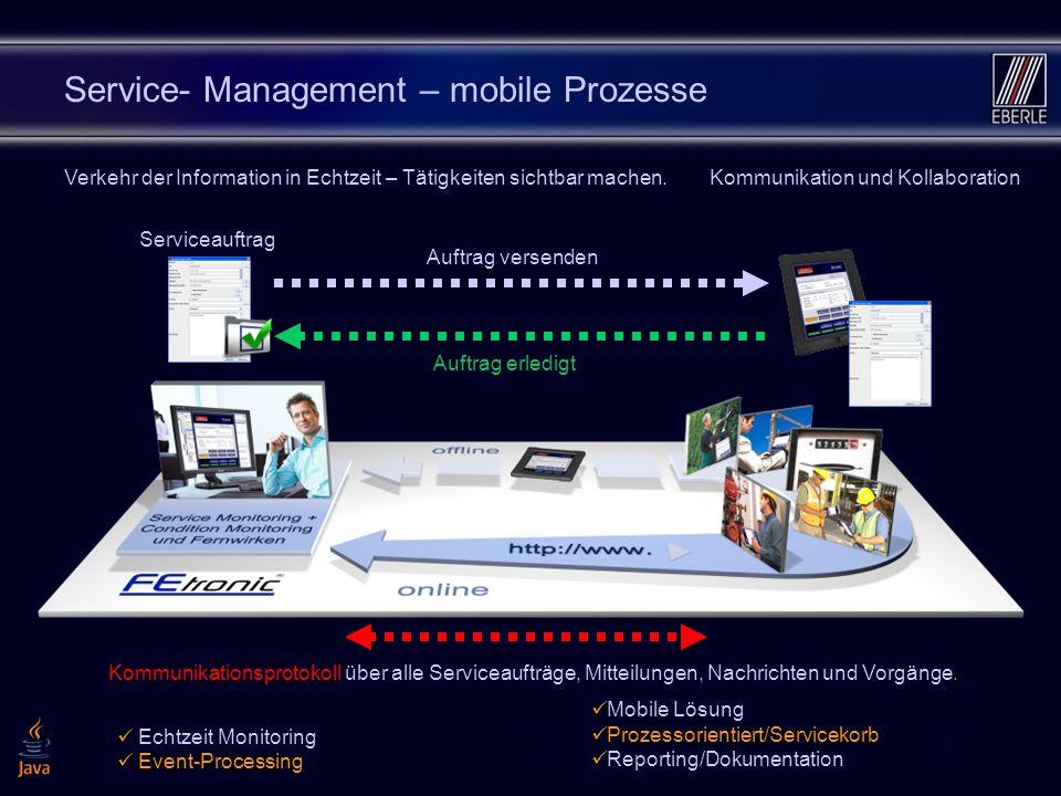 Service- Management – mobile Prozesse