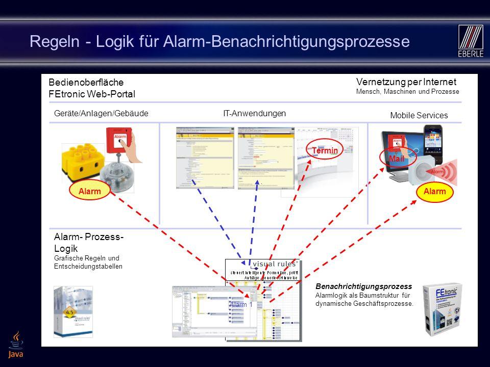 Regeln - Logik für Alarm-Benachrichtigungsprozesse