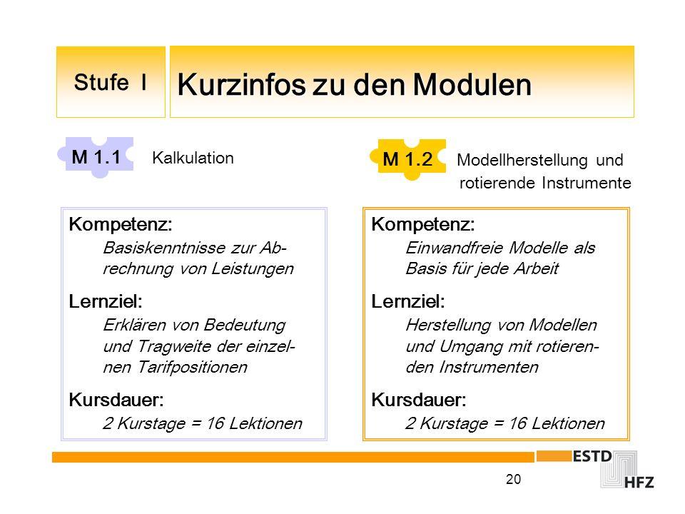 Kurzinfos zu den Modulen