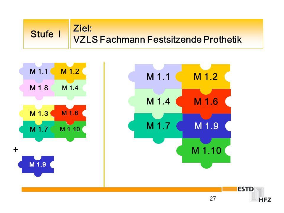 Ziel: VZLS Fachmann Festsitzende Prothetik