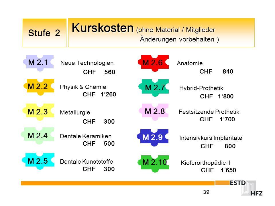 Kurskosten (ohne Material / Mitglieder Änderungen vorbehalten )