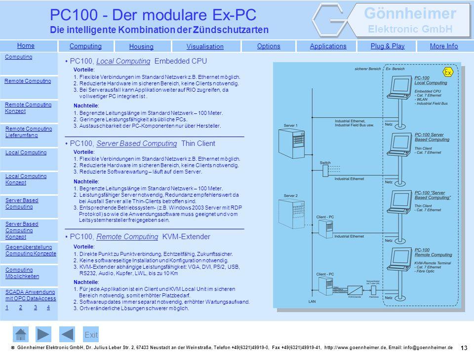 PC100 - Der modulare Ex-PC Die intelligente Kombination der Zündschutzarten. Computing. PC100, Local Computing Embedded CPU.