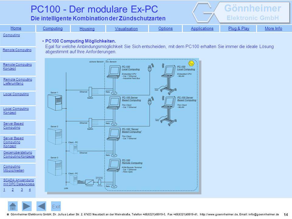 PC100 - Der modulare Ex-PC Die intelligente Kombination der Zündschutzarten. Computing.
