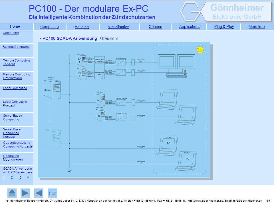 PC100 - Der modulare Ex-PC Die intelligente Kombination der Zündschutzarten. Computing. PC100 SCADA Anwendung - Übersicht.