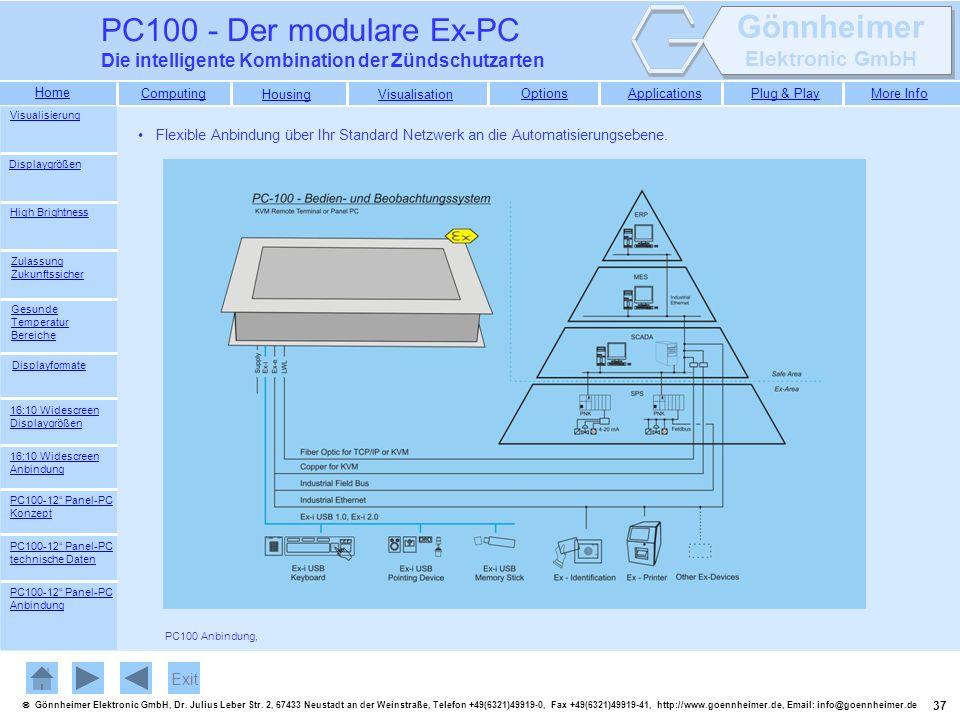 PC100 - Der modulare Ex-PC Die intelligente Kombination der Zündschutzarten. Visualisierung.