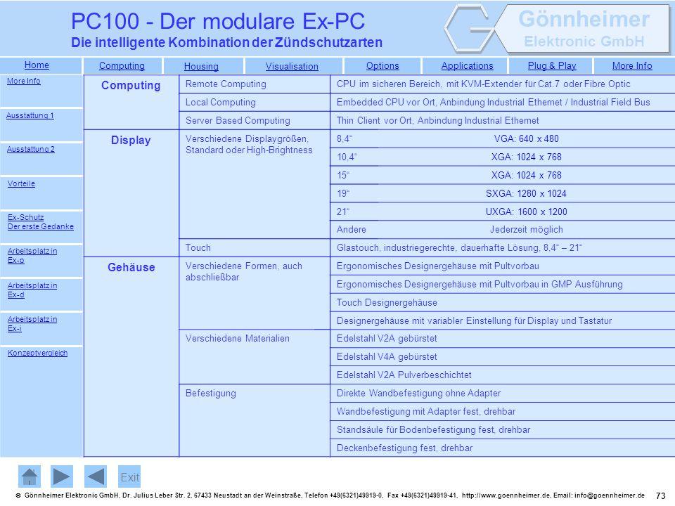 PC100 - Der modulare Ex-PC Die intelligente Kombination der Zündschutzarten. More Info. Computing.