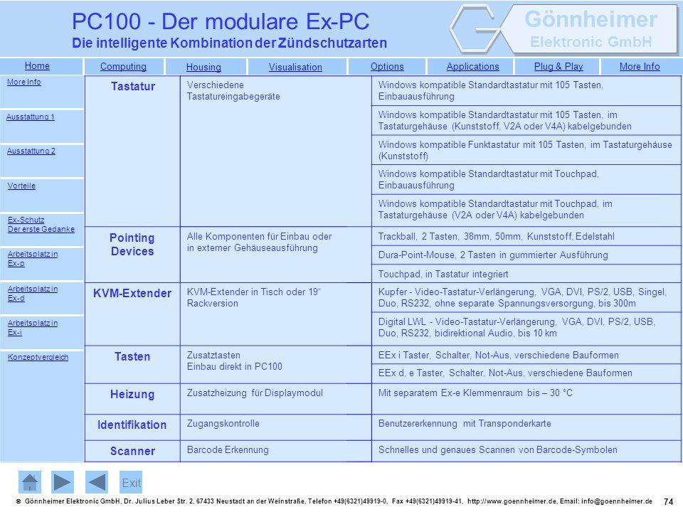 PC100 - Der modulare Ex-PC Die intelligente Kombination der Zündschutzarten. More Info. Tastatur.