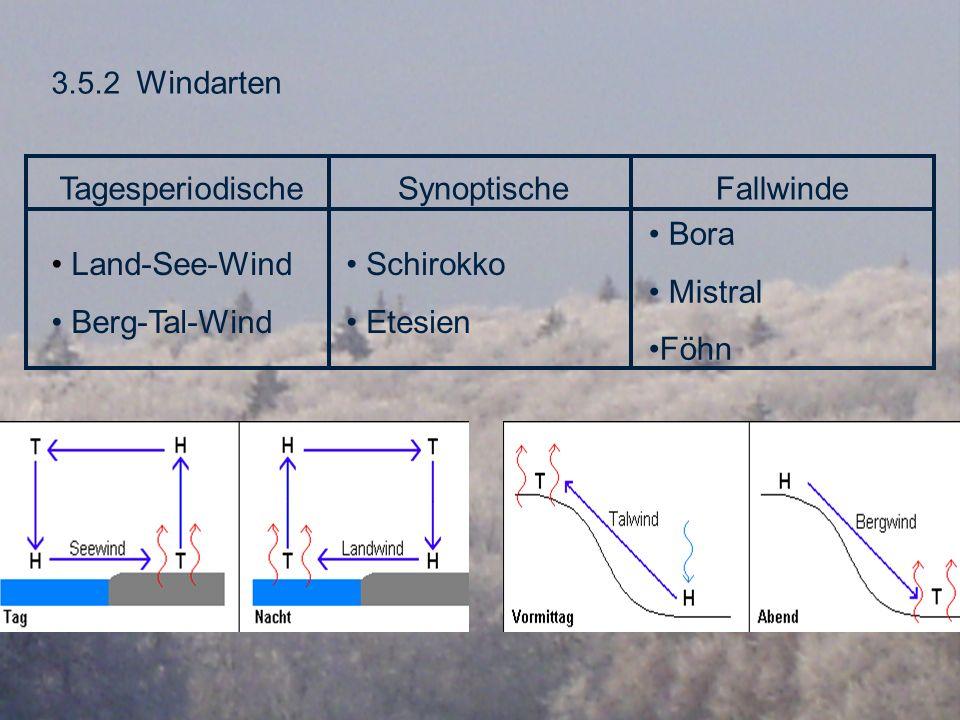 Tagesperiodische Synoptische Fallwinde Bora Mistral Föhn Land-See-Wind