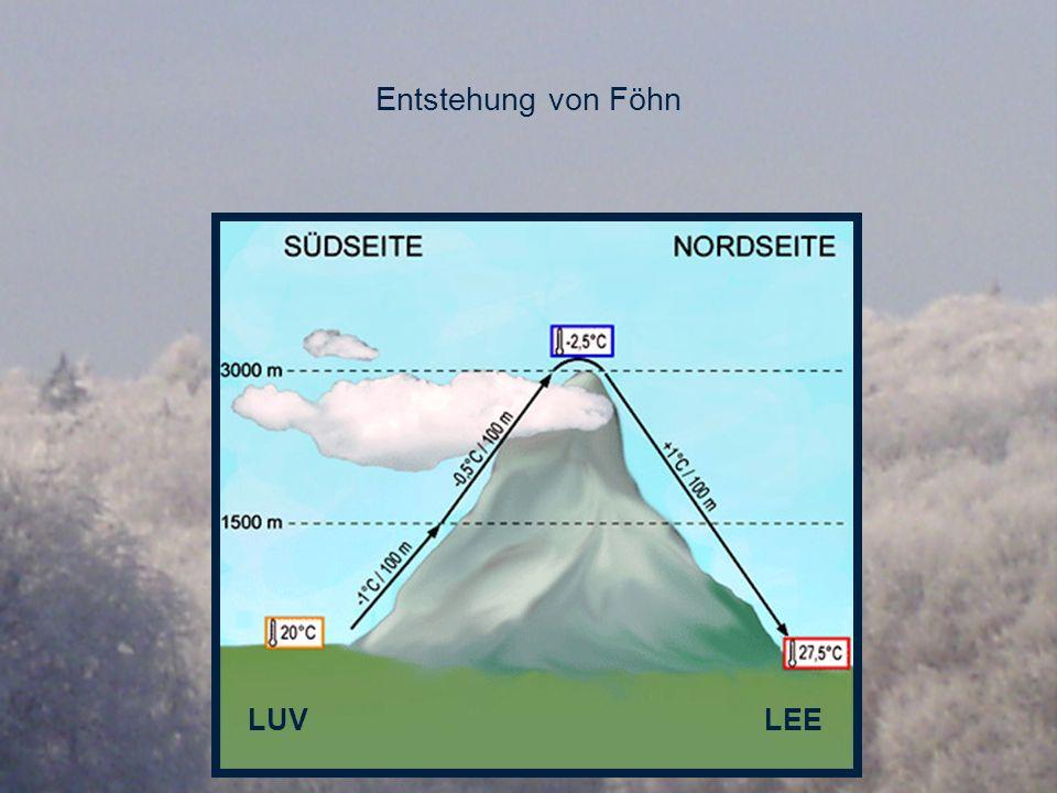 Entstehung von Föhn LUV LEE