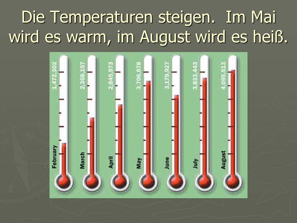 Die Temperaturen steigen. Im Mai wird es warm, im August wird es heiß.