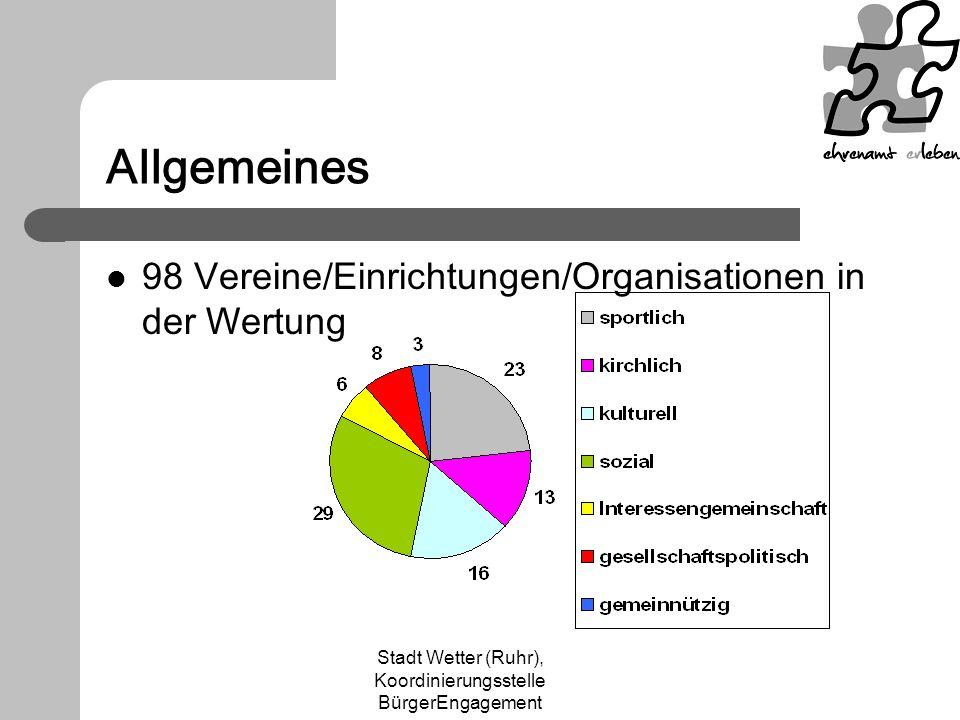 Stadt Wetter (Ruhr), Koordinierungsstelle BürgerEngagement