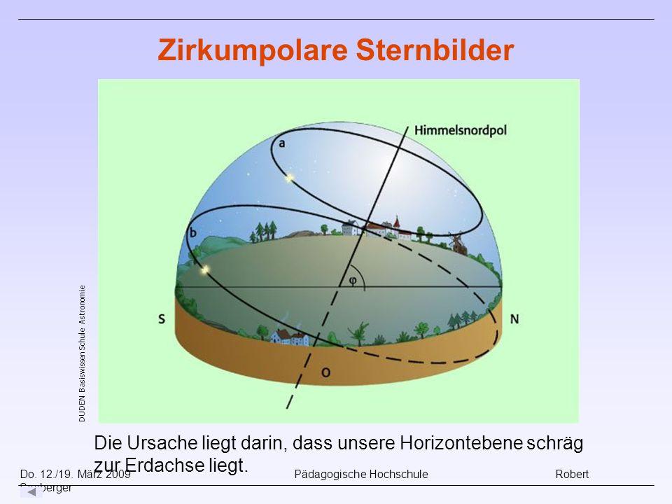 Zirkumpolare Sternbilder