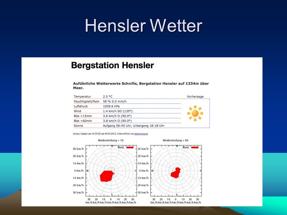 Hensler Wetter