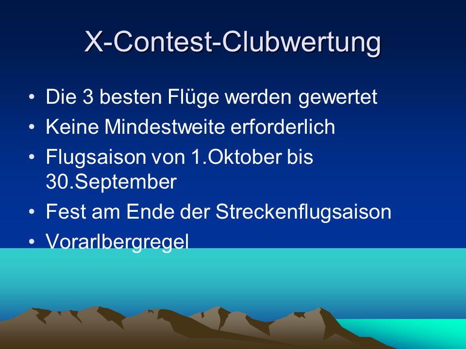 X-Contest-Clubwertung