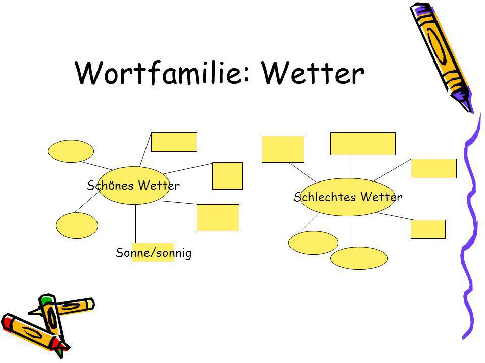 Wortfamilie: Wetter Schönes Wetter Schlechtes Wetter Sonne/sonnig