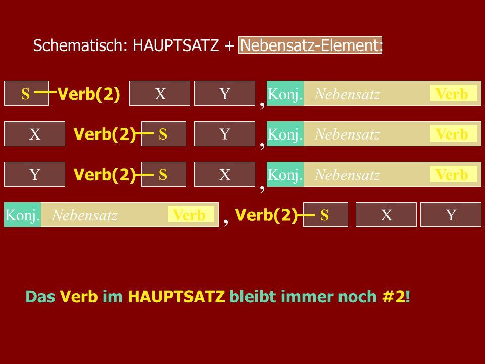 , , , , Schematisch: HAUPTSATZ + Nebensatz-Element: S Verb(2) X Y