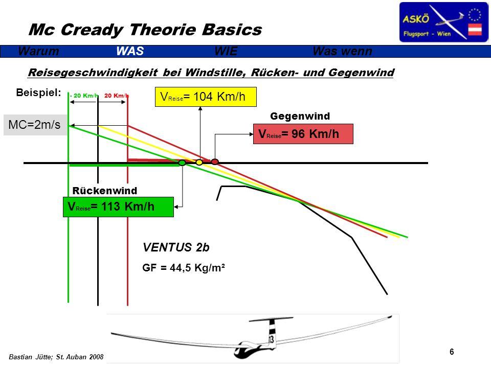 Mc Cready Theorie Basics Reisegeschwindigkeit bei Windstille, Rücken- und Gegenwind