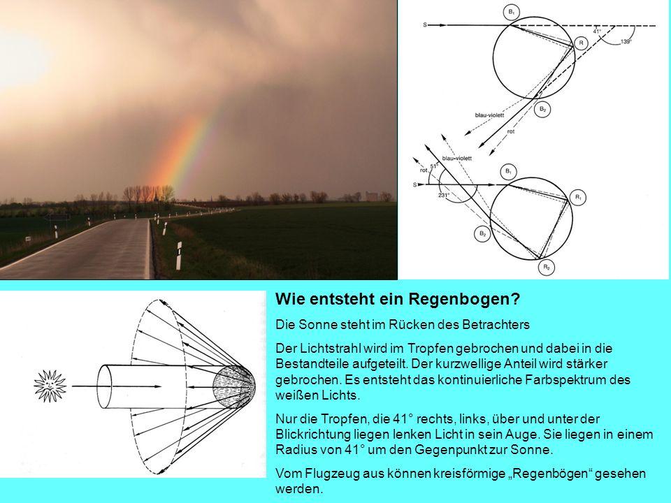 Wie entsteht ein Regenbogen