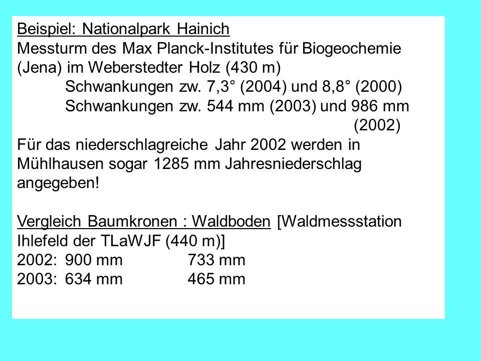 Beispiel: Nationalpark Hainich