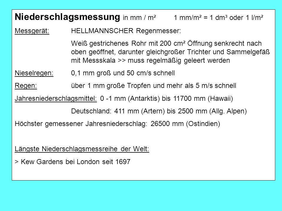 Niederschlagsmessung in mm / m² 1 mm/m² = 1 dm³ oder 1 l/m²
