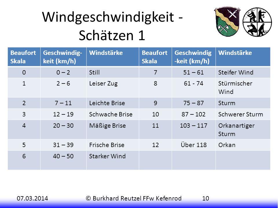 Windgeschwindigkeit - Schätzen 1